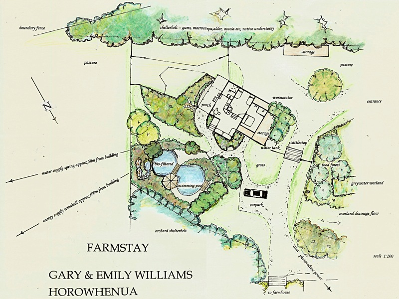 Plan of Farmstay area